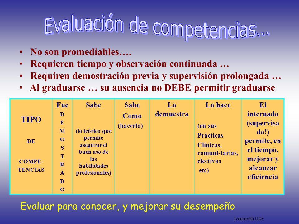 Evaluación de competencias…