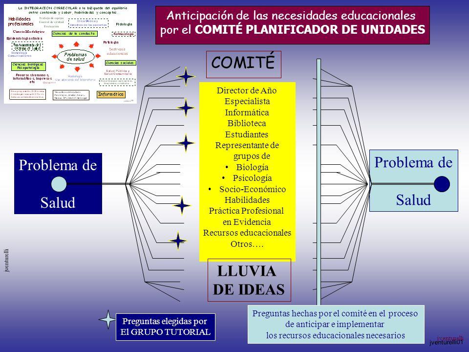 COMITÉ Problema de Problema de Salud Salud LLUVIA DE IDEAS