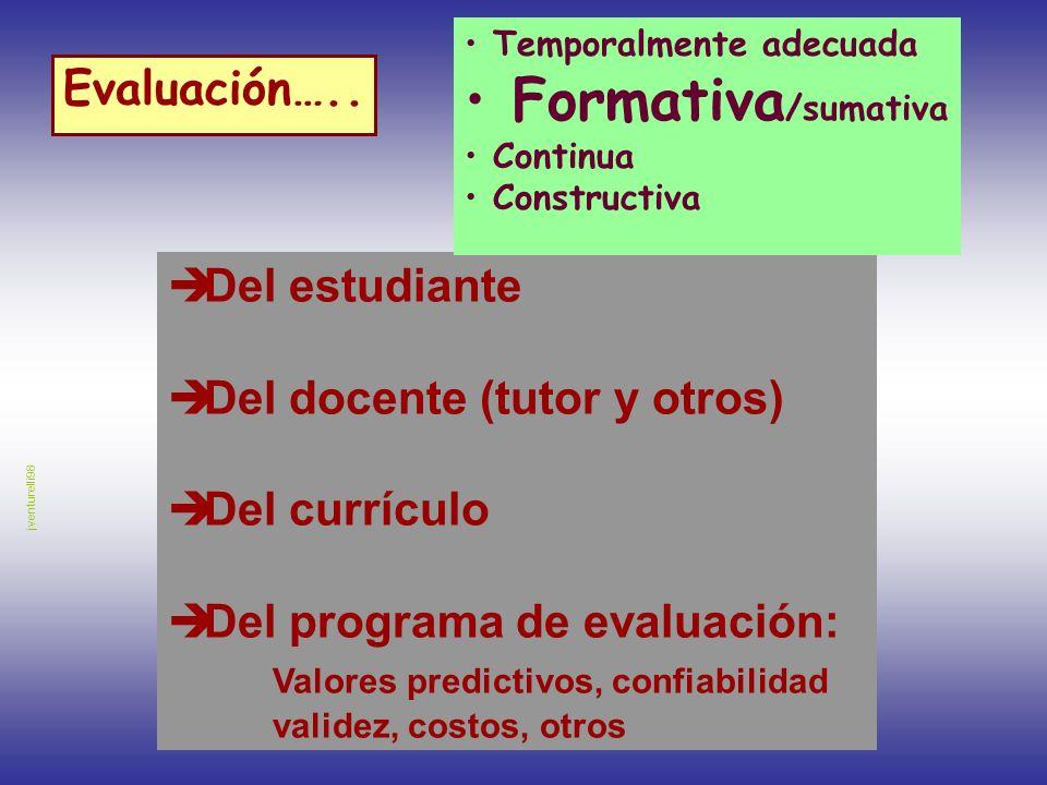 Formativa/sumativa Evaluación….. Del estudiante