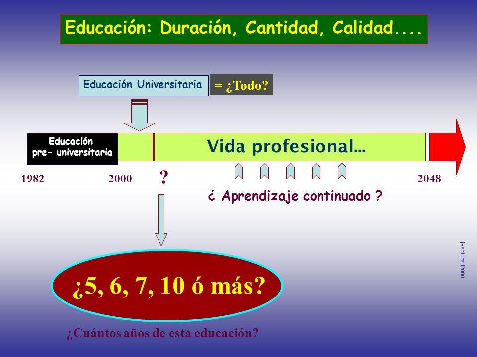 ¿5, 6, 7, 10 ó más Educación: Duración, Cantidad, Calidad....