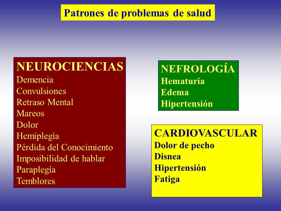 NEUROCIENCIAS Patrones de problemas de salud NEFROLOGÍA CARDIOVASCULAR