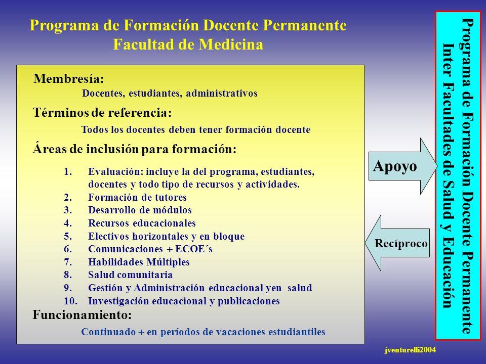 Programa de Formación Docente Permanente Facultad de Medicina