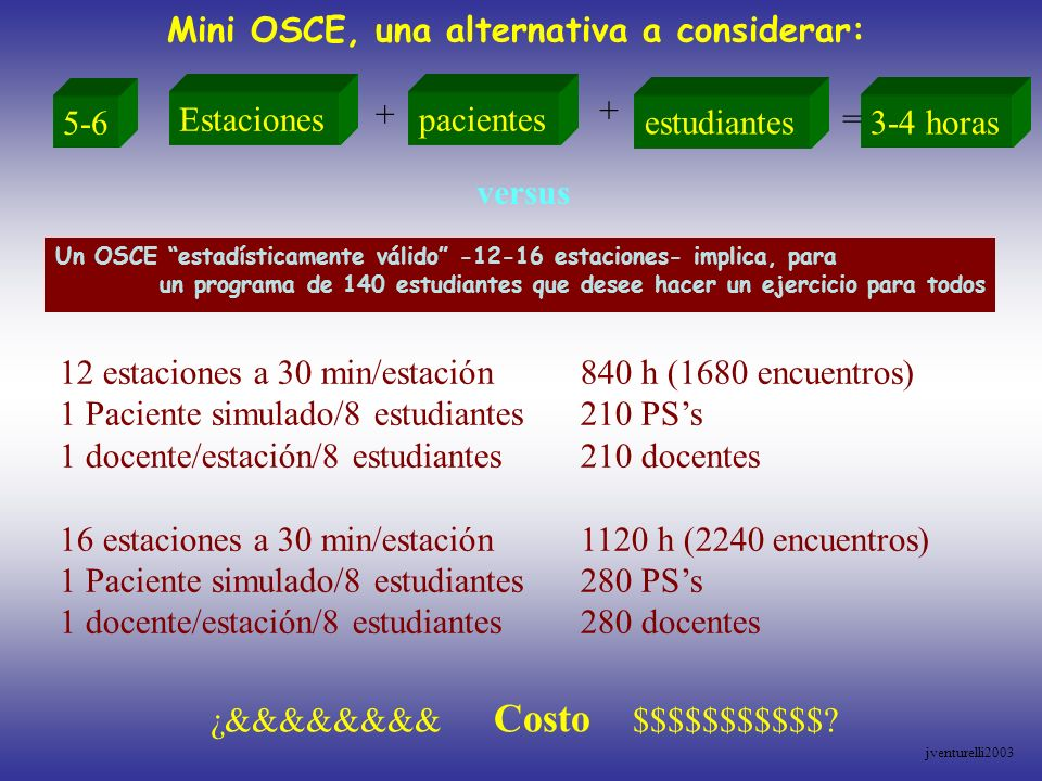 Mini OSCE, una alternativa a considerar: