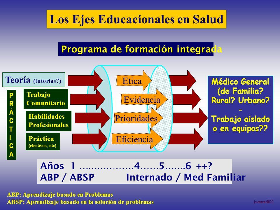 Los Ejes Educacionales en Salud