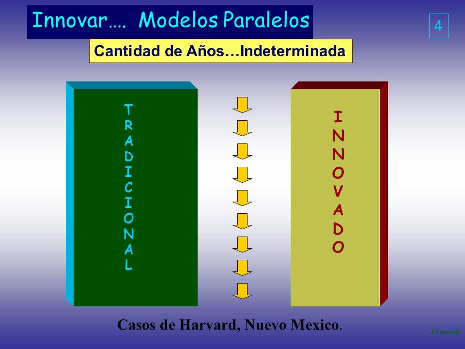 Innovar…. Modelos Paralelos