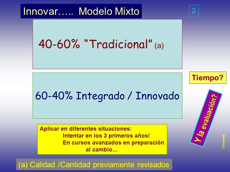 60-40% Integrado / Innovado