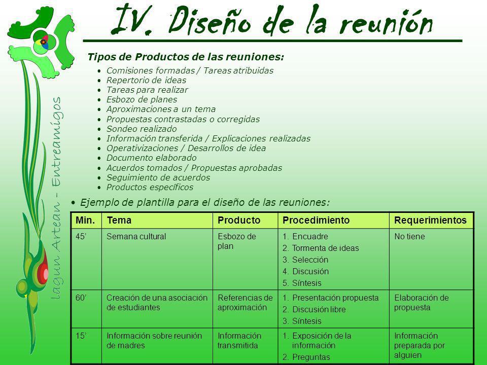 IV. Diseño de la reunión Tipos de Productos de las reuniones: