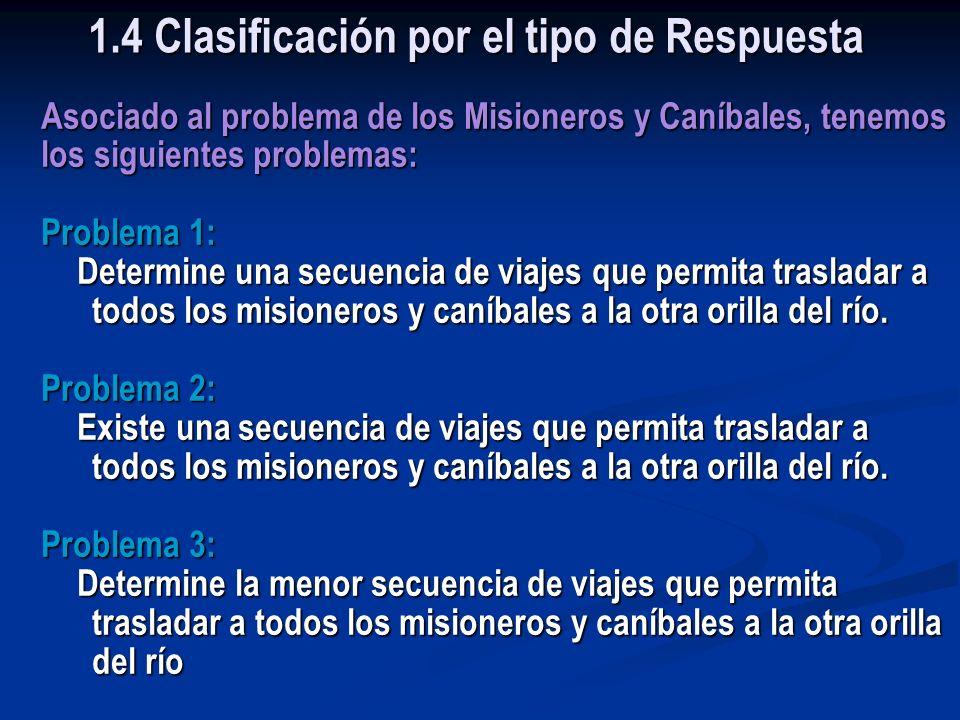 1.4 Clasificación por el tipo de Respuesta