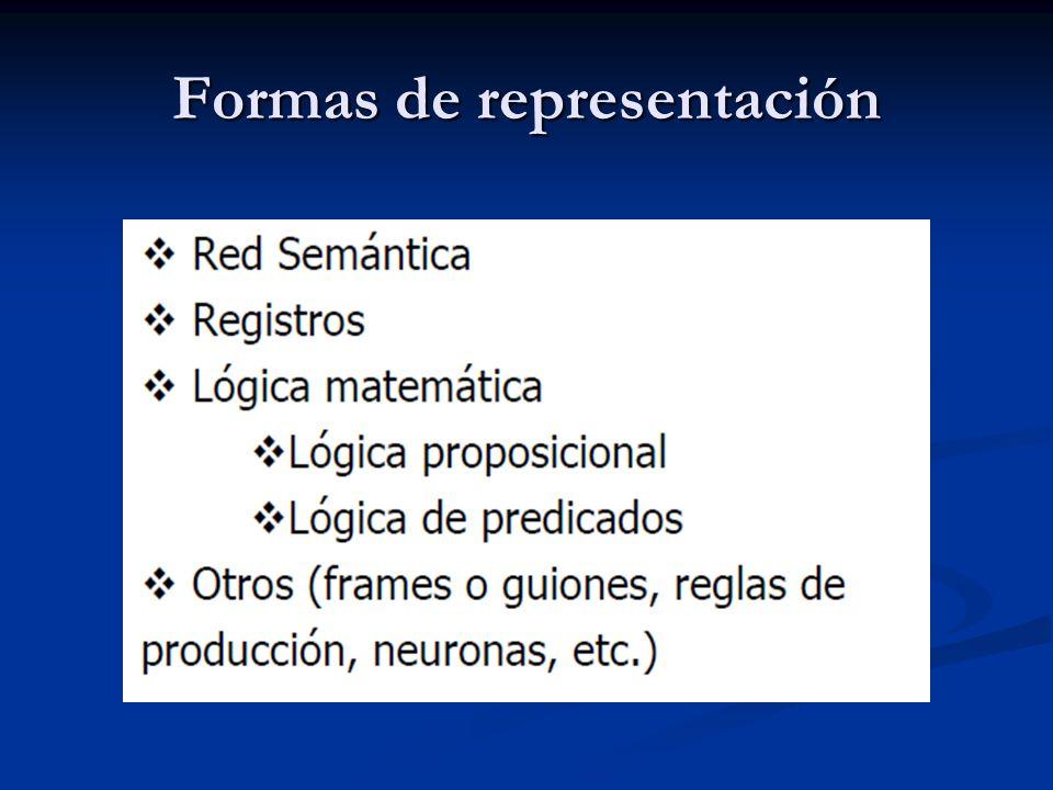 Formas de representación
