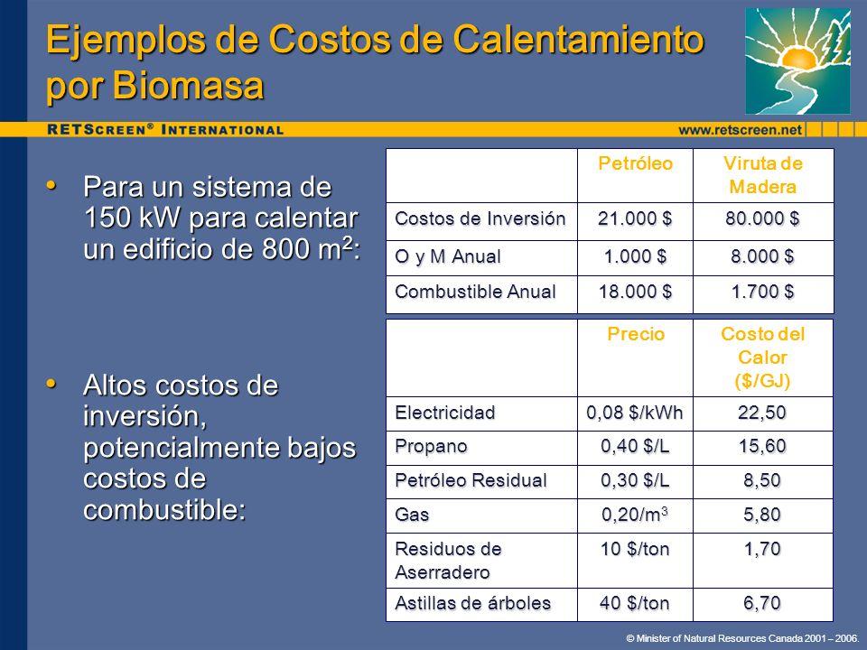Ejemplos de Costos de Calentamiento por Biomasa