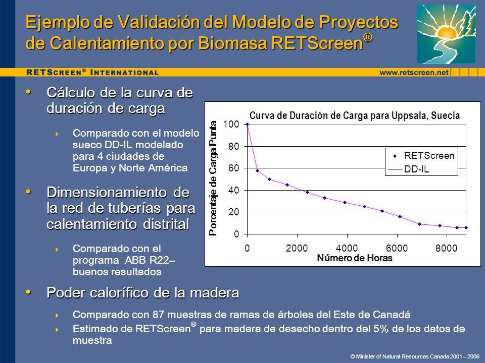 Ejemplo de Validación del Modelo de Proyectos de Calentamiento por Biomasa RETScreen®