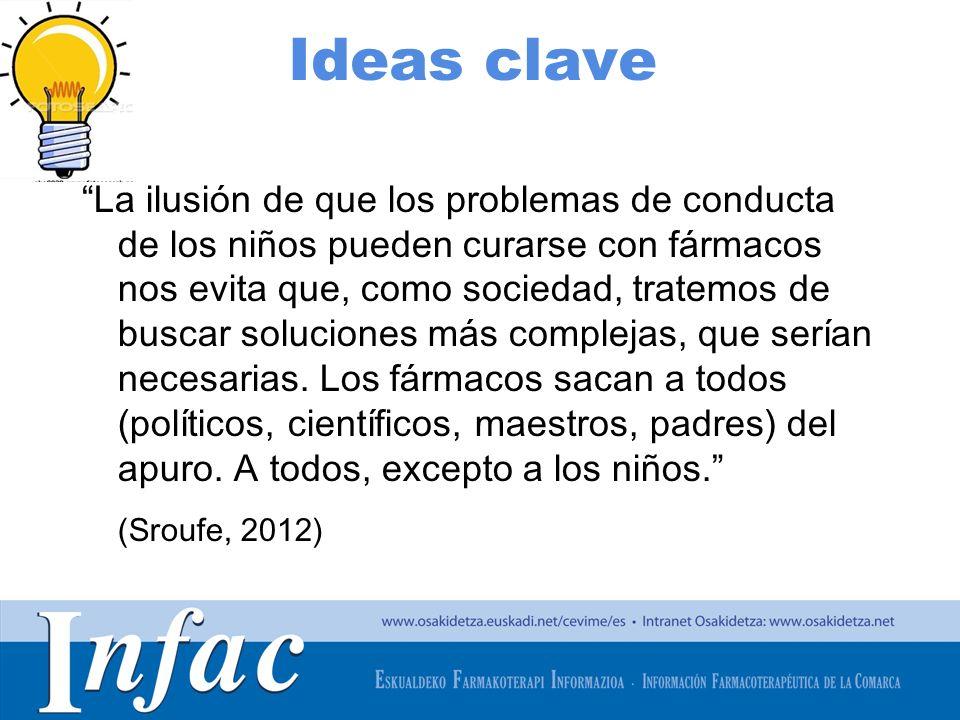Ideas clave