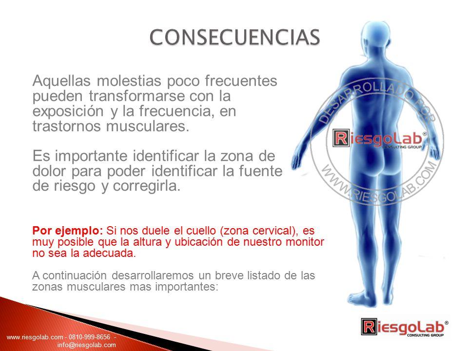 CONSECUENCIAS Aquellas molestias poco frecuentes pueden transformarse con la exposición y la frecuencia, en trastornos musculares.