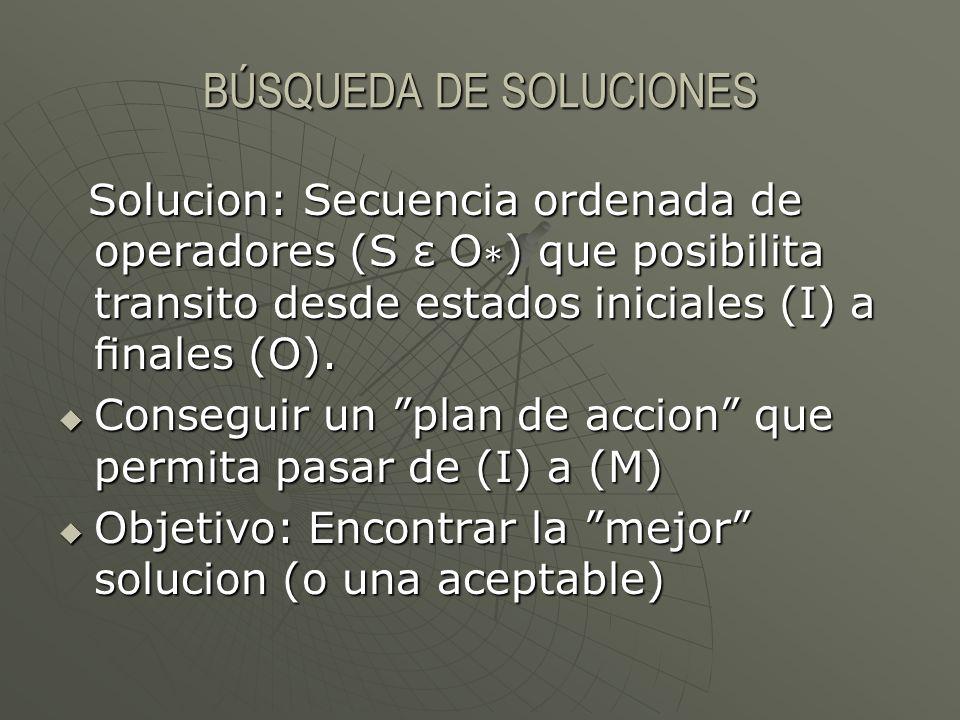 BÚSQUEDA DE SOLUCIONES