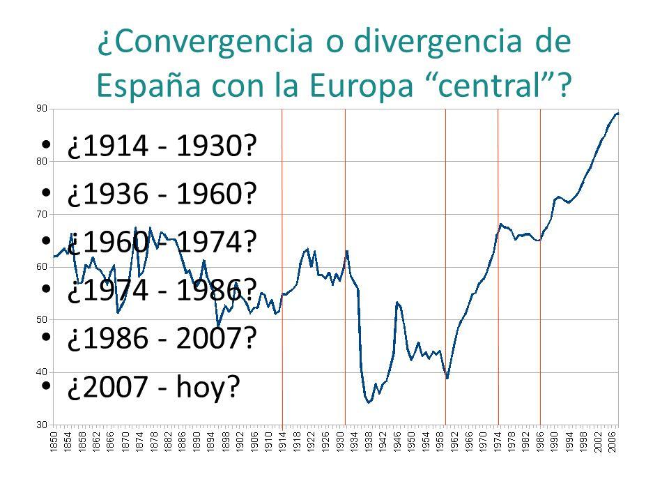¿Convergencia o divergencia de España con la Europa central