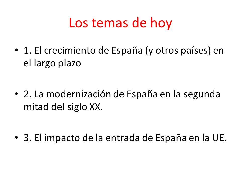 Los temas de hoy 1. El crecimiento de España (y otros países) en el largo plazo. 2. La modernización de España en la segunda mitad del siglo XX.