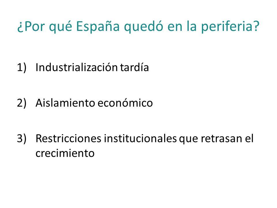 ¿Por qué España quedó en la periferia