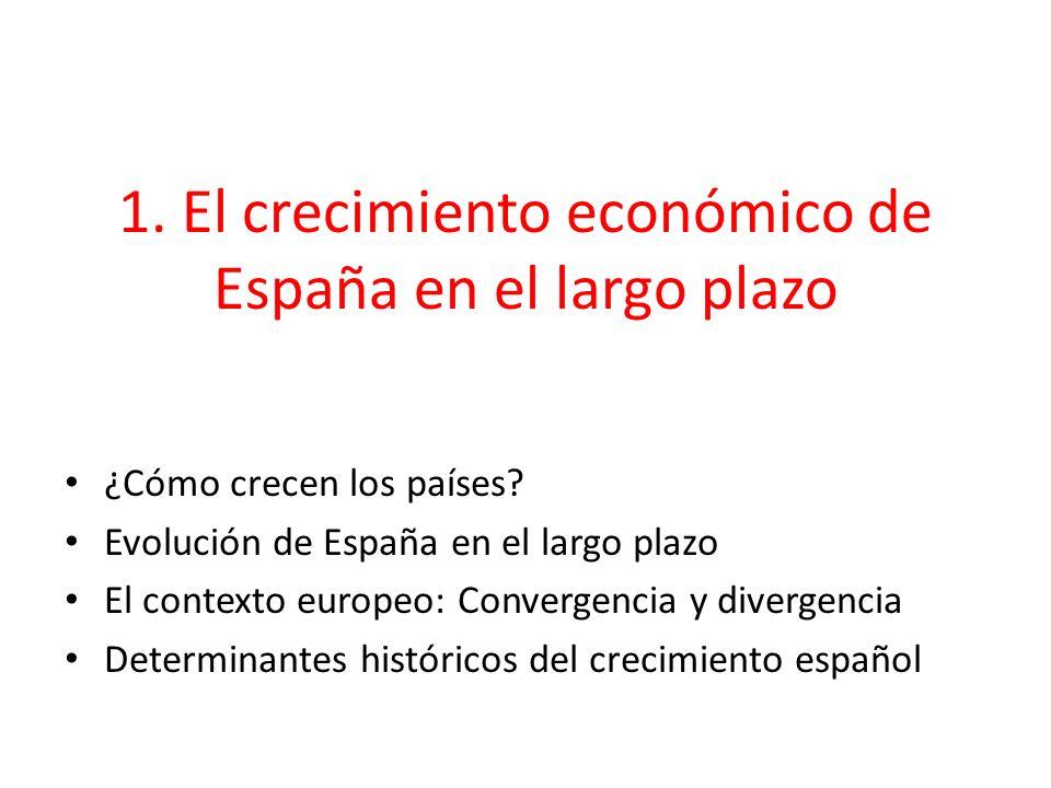 1. El crecimiento económico de España en el largo plazo