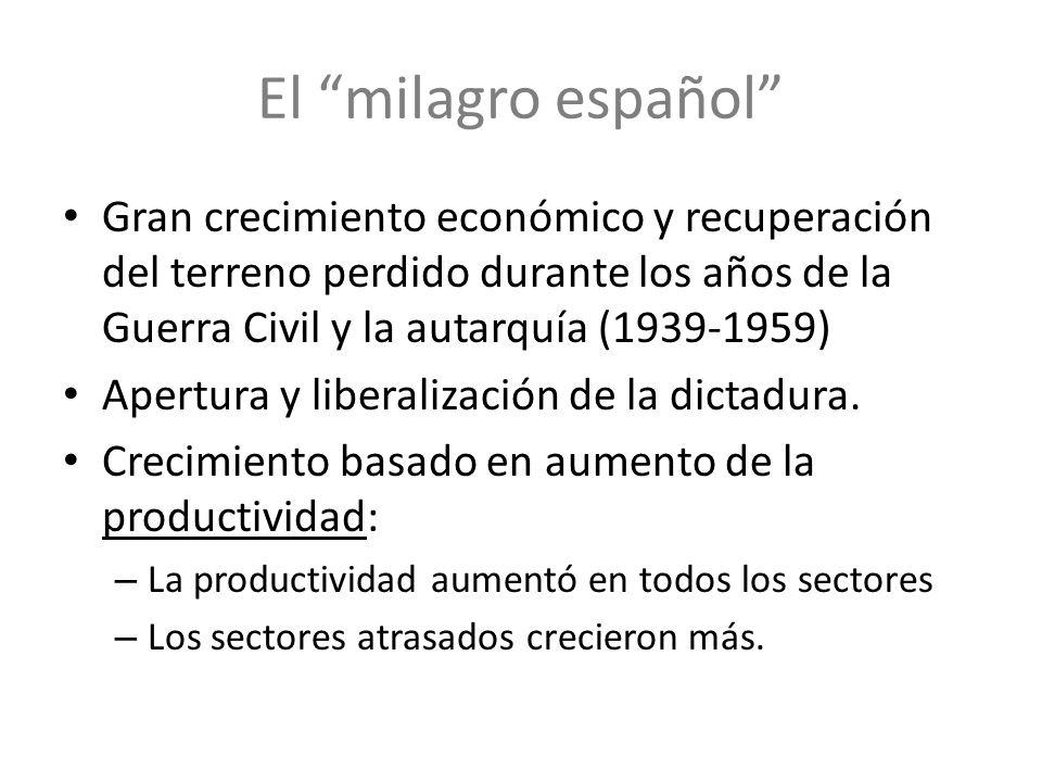 El milagro español Gran crecimiento económico y recuperación del terreno perdido durante los años de la Guerra Civil y la autarquía (1939-1959)