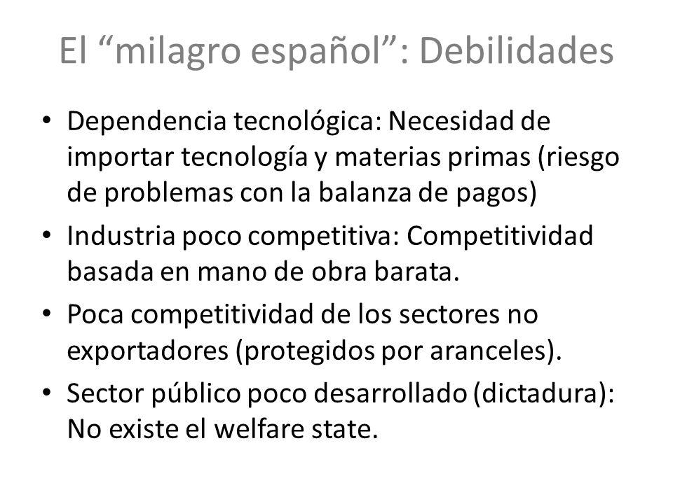 El milagro español : Debilidades