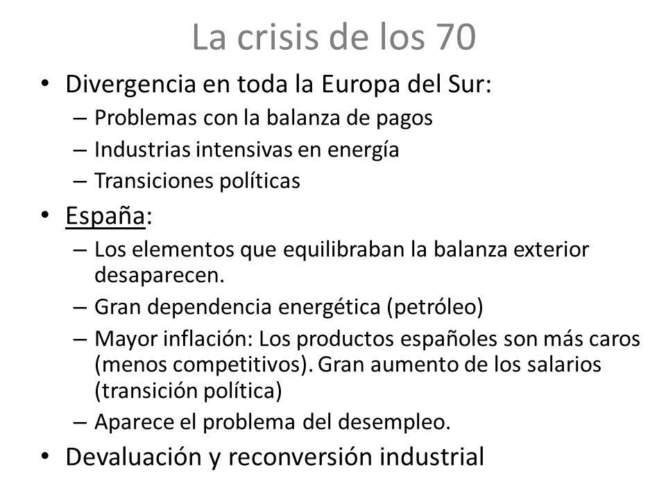La crisis de los 70 Divergencia en toda la Europa del Sur: España: