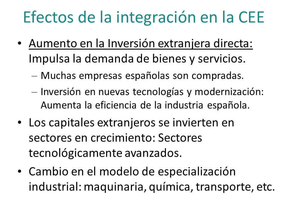 Efectos de la integración en la CEE