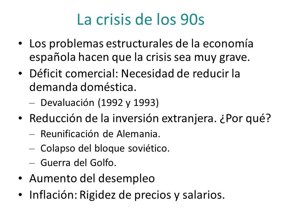 La crisis de los 90sLos problemas estructurales de la economía española hacen que la crisis sea muy grave.