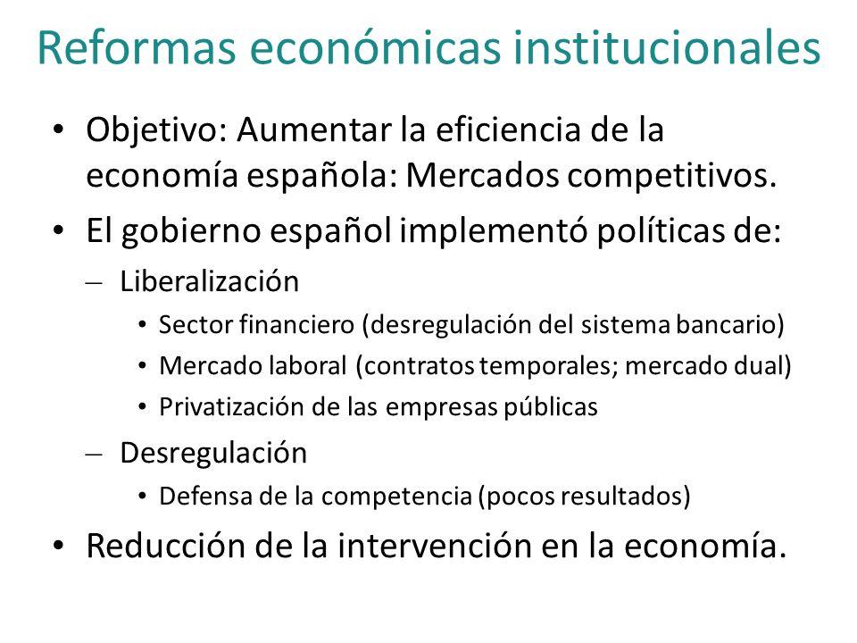 Reformas económicas institucionales