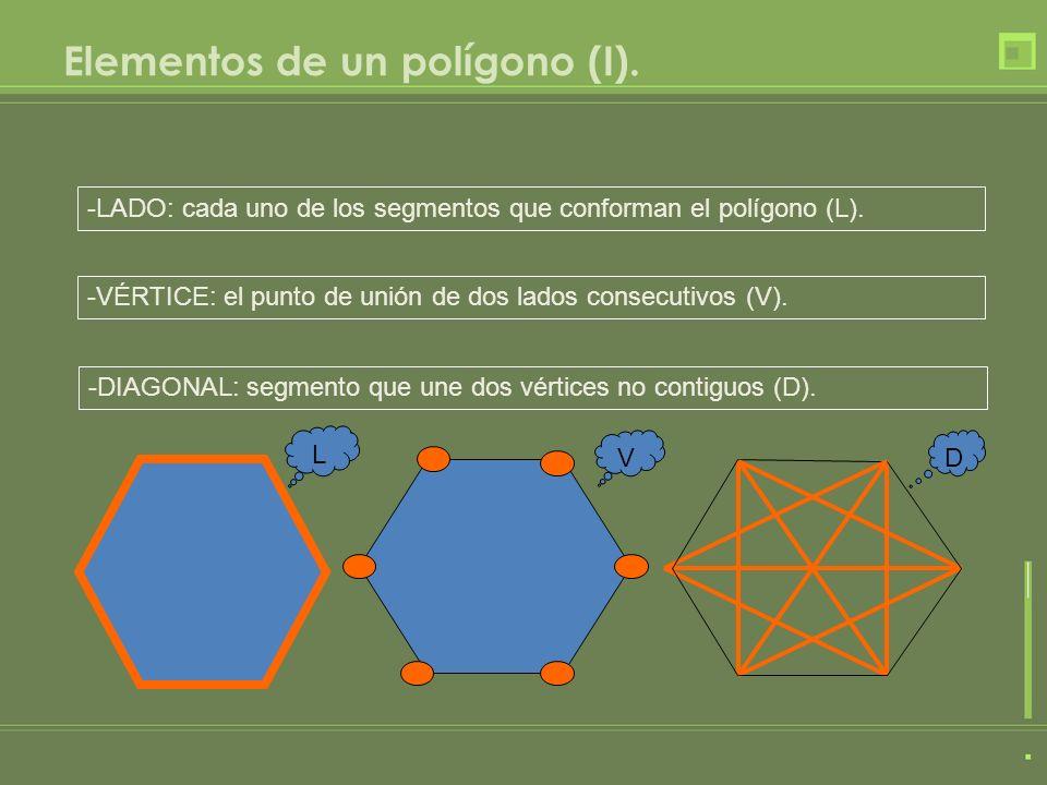 Elementos de un polígono (I).