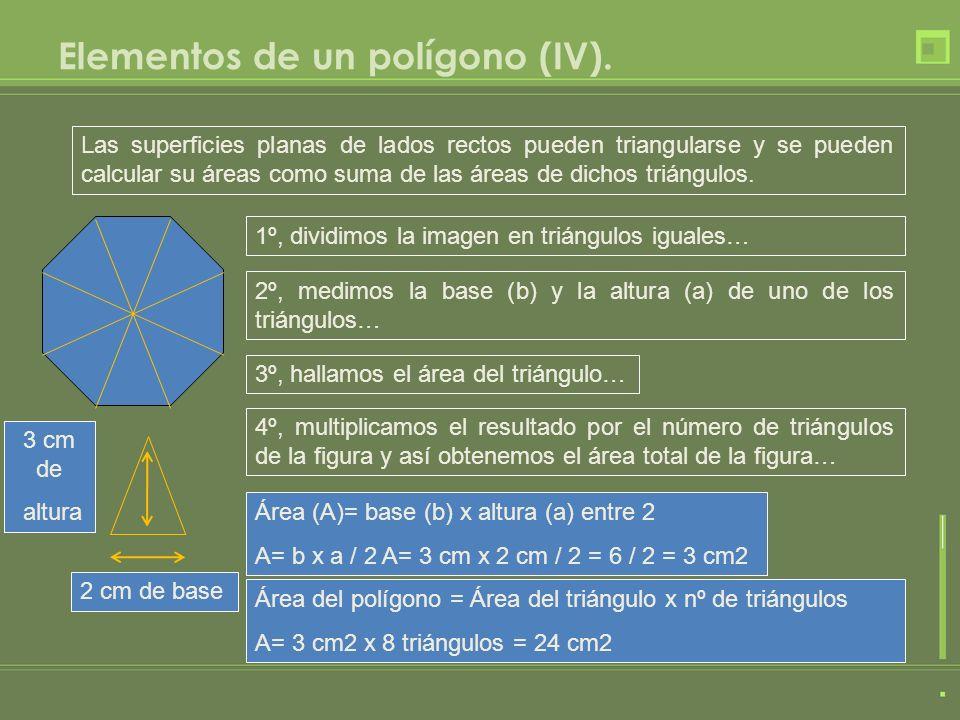 Elementos de un polígono (IV).