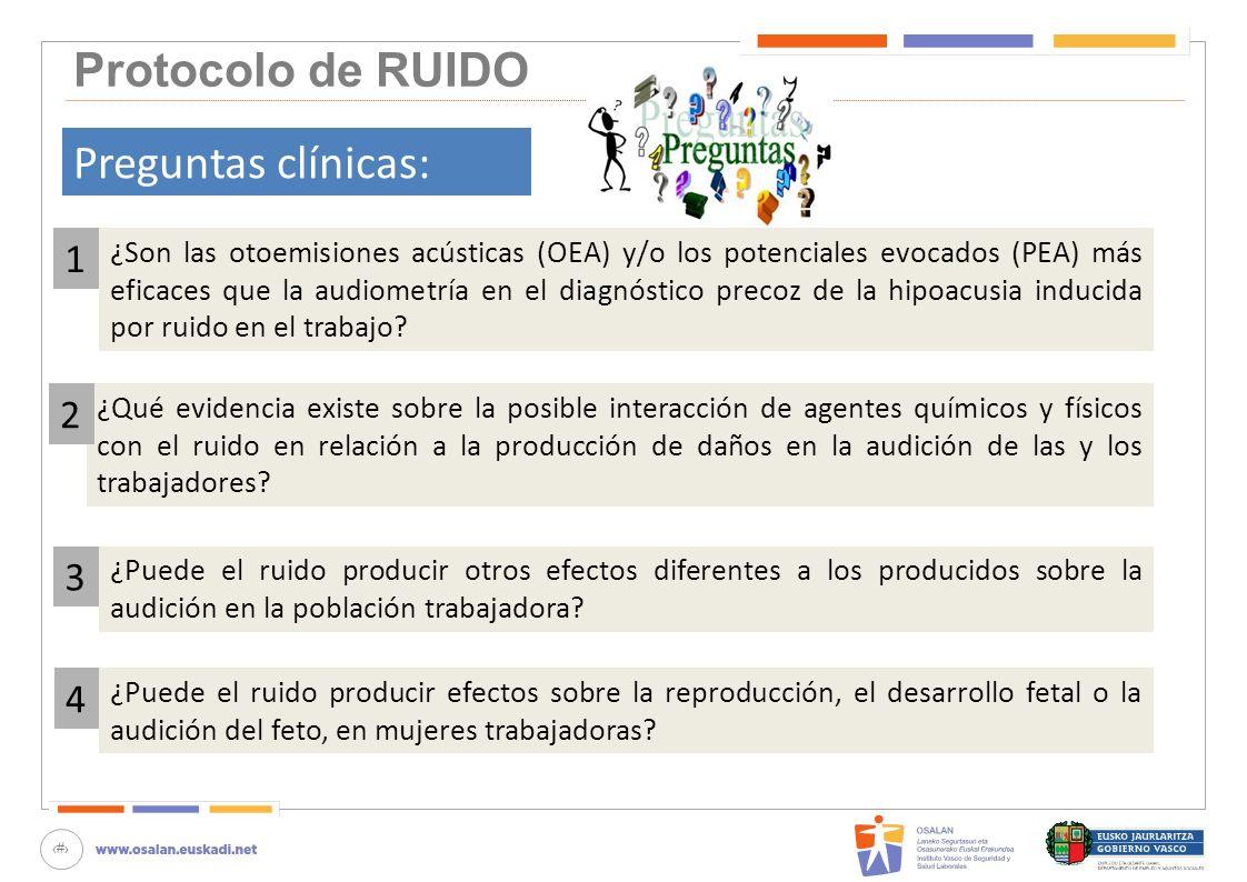Protocolo de RUIDO Preguntas clínicas: 1 2 3 4