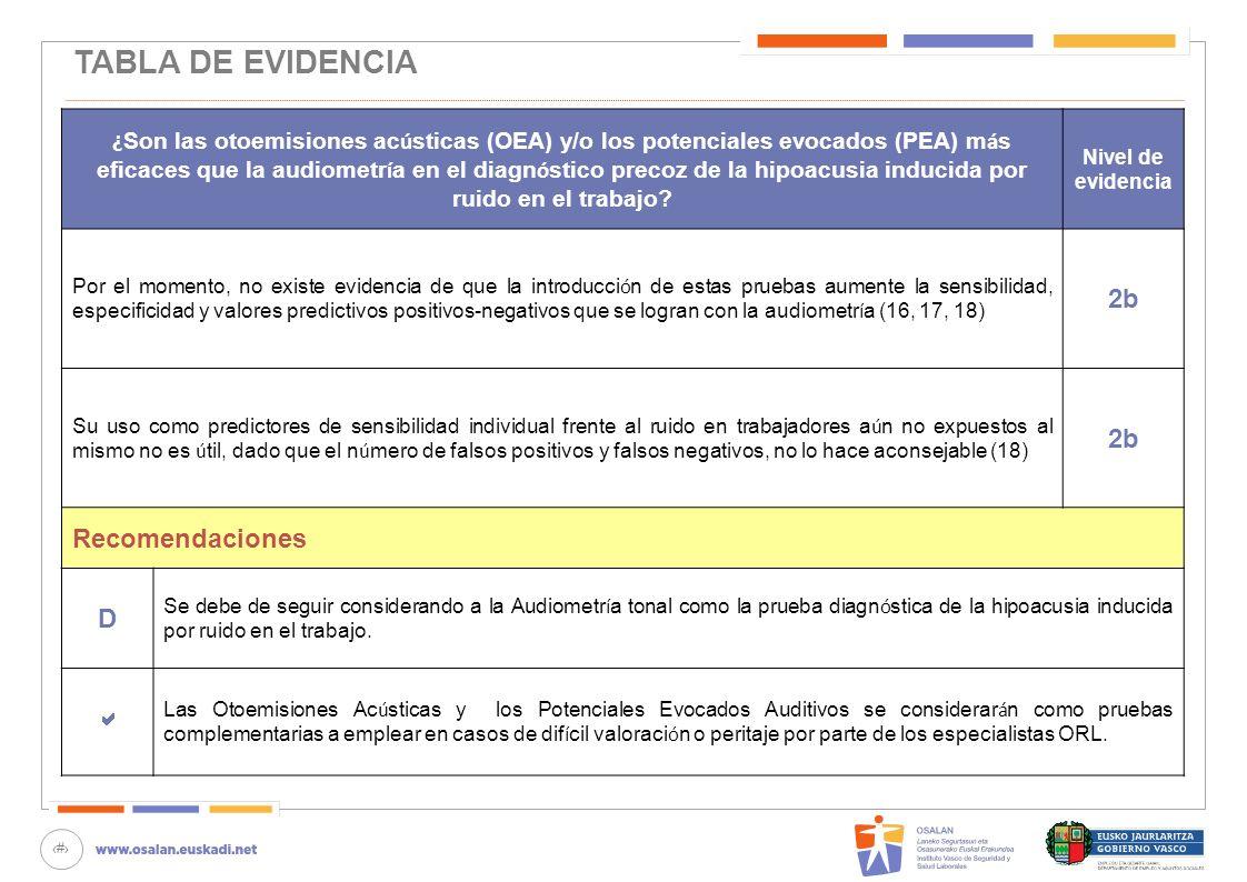 TABLA DE EVIDENCIA 2b Recomendaciones D a