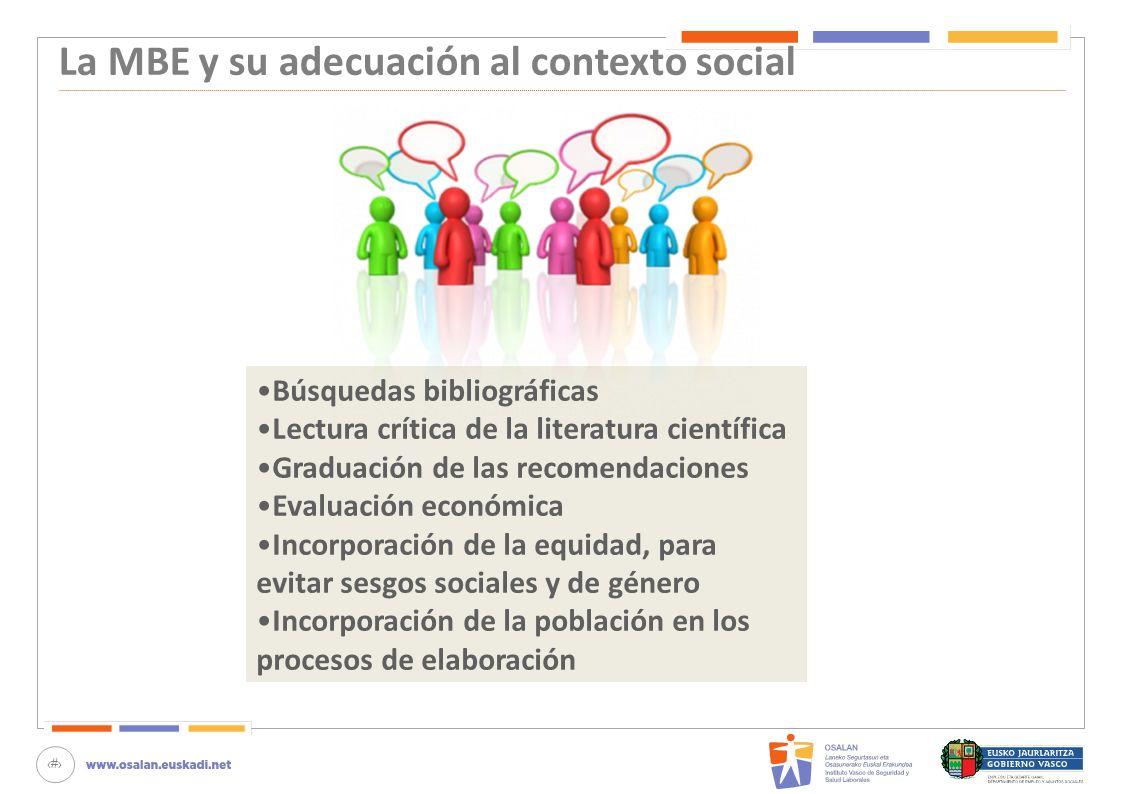 La MBE y su adecuación al contexto social