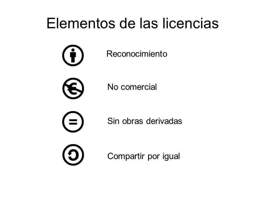 Elementos de las licencias