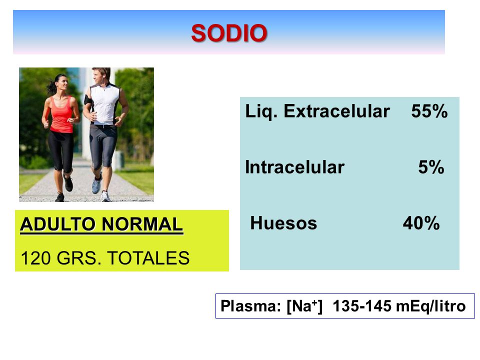 SODIO Liq. Extracelular 55% Intracelular 5% Huesos 40% ADULTO NORMAL