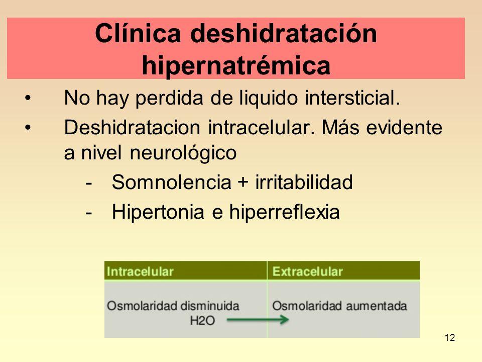 Clínica deshidratación hipernatrémica