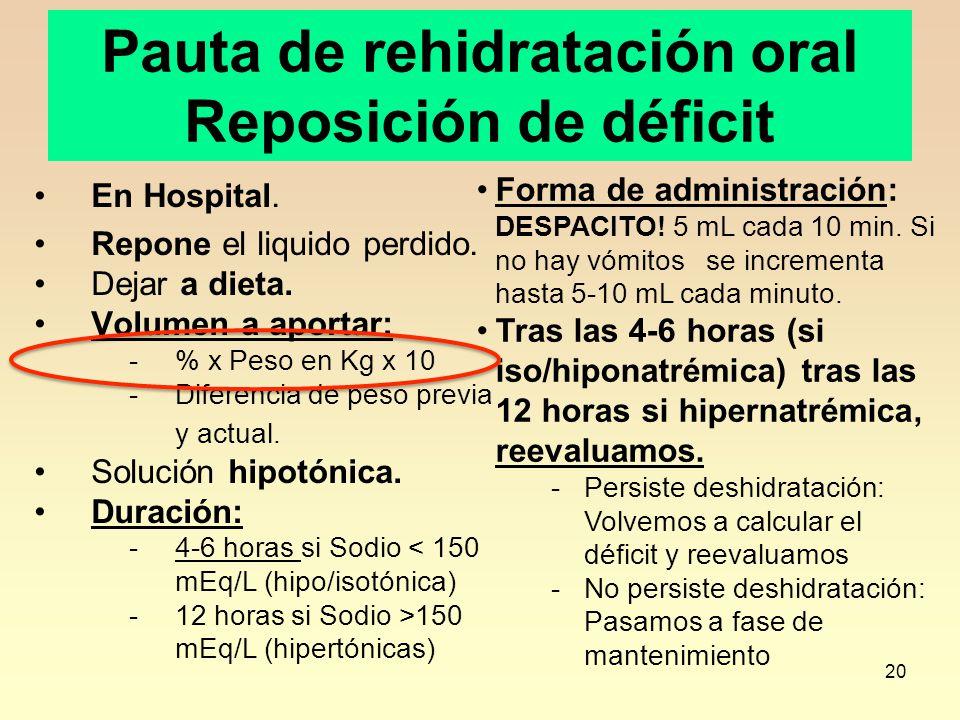 Pauta de rehidratación oral Reposición de déficit