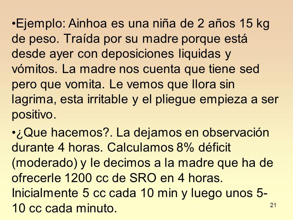 Ejemplo: Ainhoa es una niña de 2 años 15 kg de peso