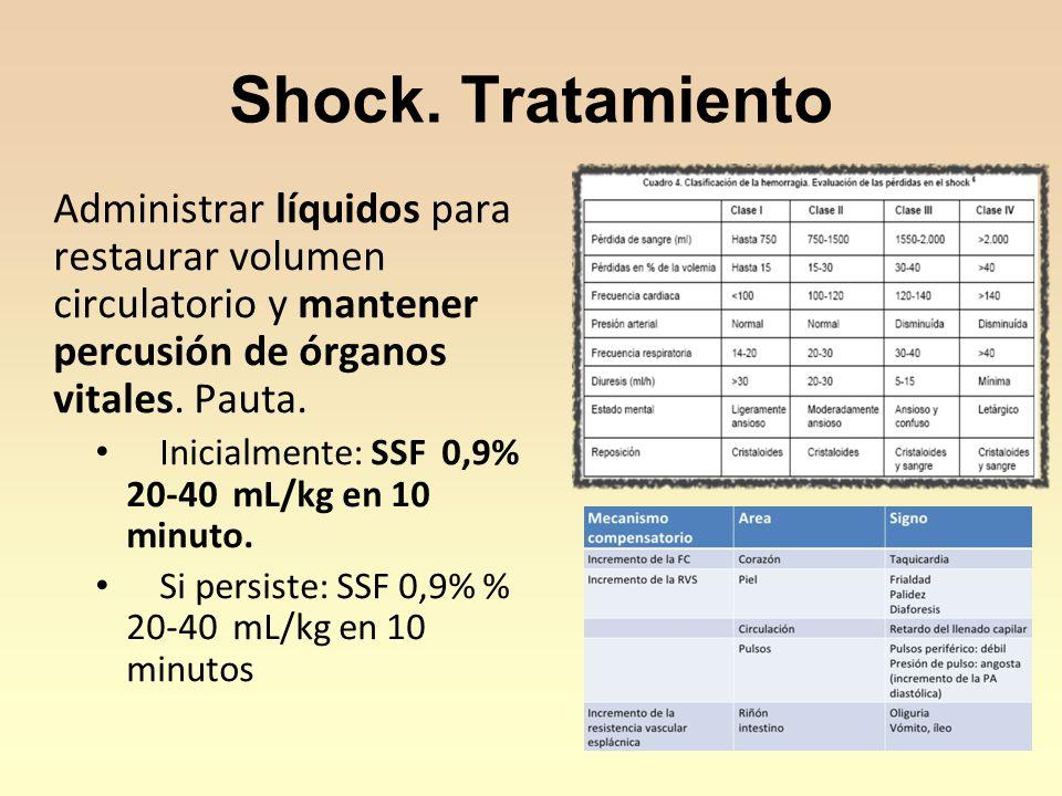 Shock. Tratamiento Administrar líquidos para restaurar volumen circulatorio y mantener percusión de órganos vitales. Pauta.