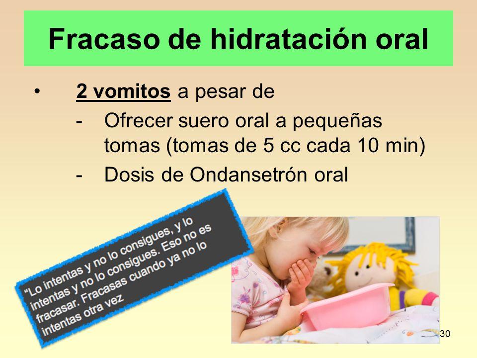 Fracaso de hidratación oral