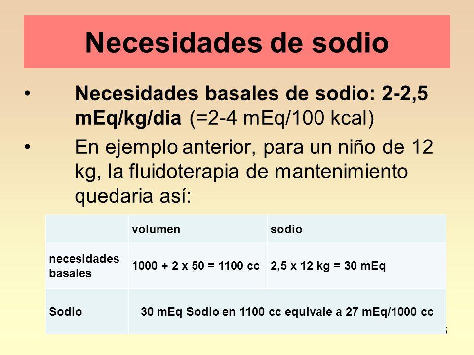30 mEq Sodio en 1100 cc equivale a 27 mEq/1000 cc