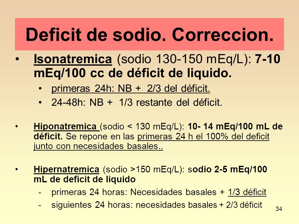 Deficit de sodio. Correccion.