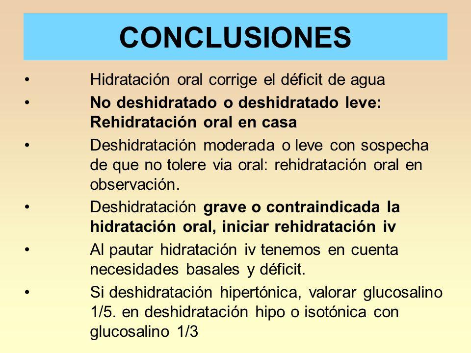 CONCLUSIONES Hidratación oral corrige el déficit de agua