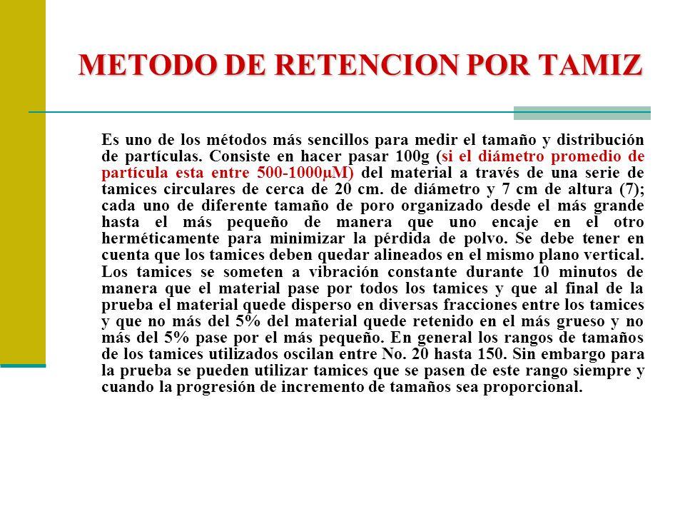 METODO DE RETENCION POR TAMIZ