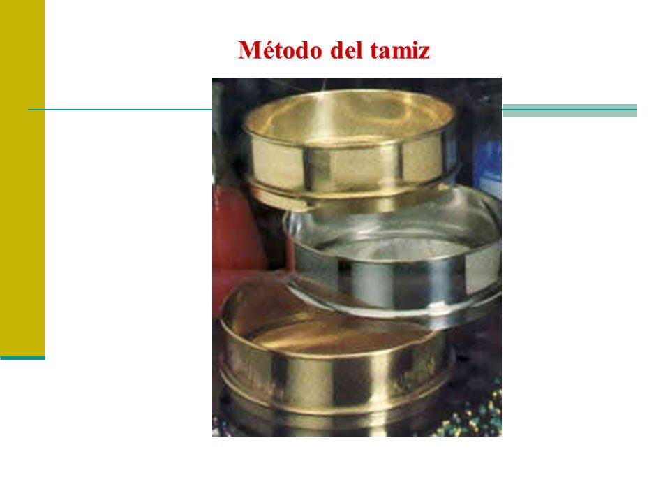 Método del tamiz