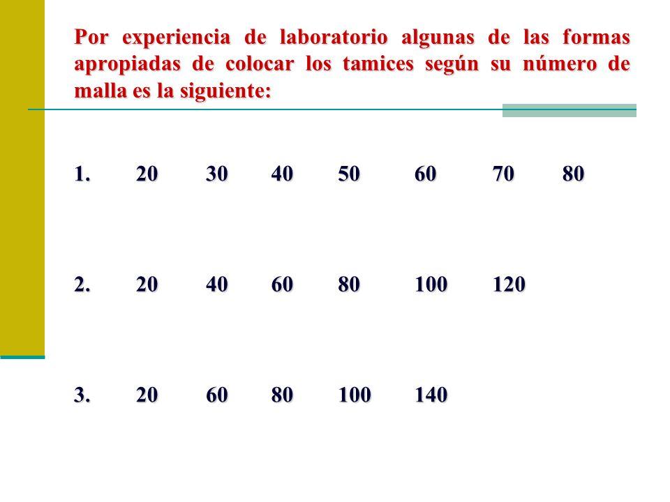 Por experiencia de laboratorio algunas de las formas apropiadas de colocar los tamices según su número de malla es la siguiente: