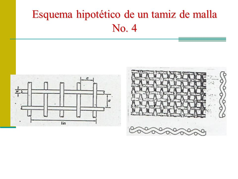 Esquema hipotético de un tamiz de malla No. 4