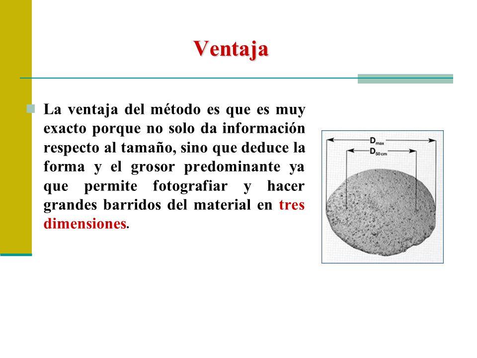Ventaja