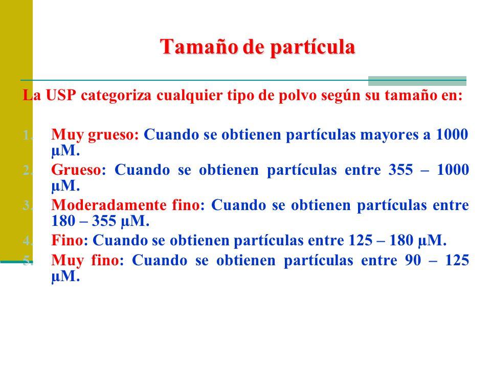 Tamaño de partícula La USP categoriza cualquier tipo de polvo según su tamaño en: Muy grueso: Cuando se obtienen partículas mayores a 1000 µM.
