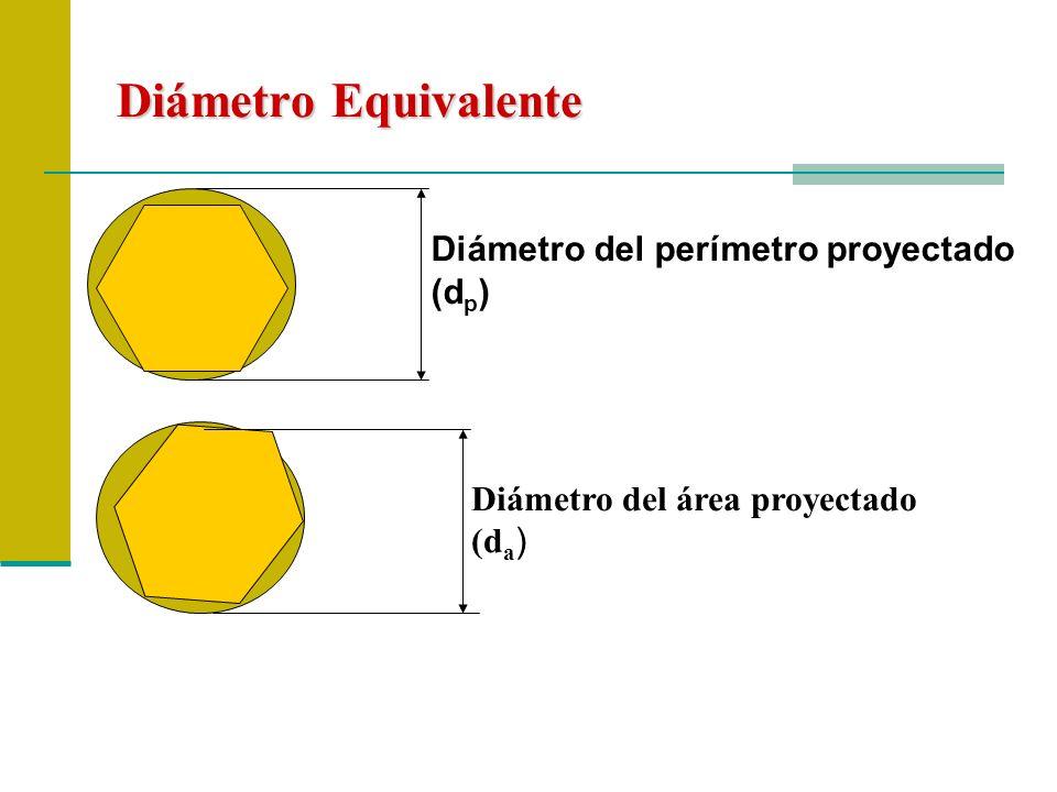 Diámetro Equivalente Diámetro del perímetro proyectado (dp)